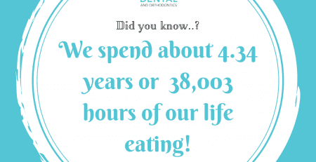 Eating is a major part of our lives, not only for sustenance and nutrition, but to enjoy different tastes, flavours and conversation with our friends and family.